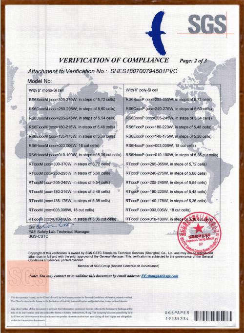 Corrosion Anti Ammoniac